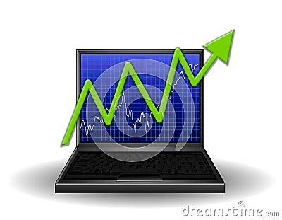 Computer Chart Gaining Profits