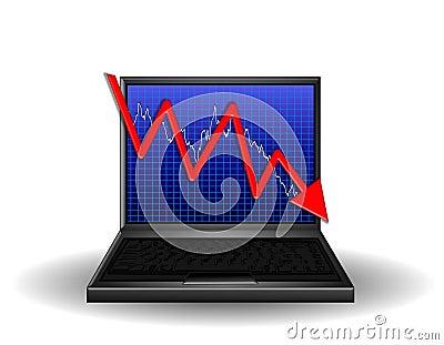 Computer Chart Losing Profits