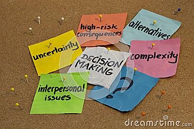 Conceito da tomada de decisão