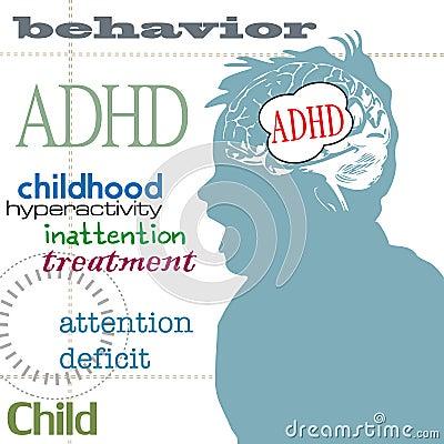 Conceito de ADHD
