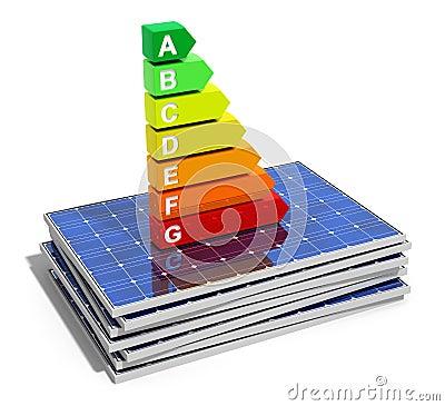 Conceito do uso eficaz da energia