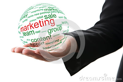 Concepr of marketing