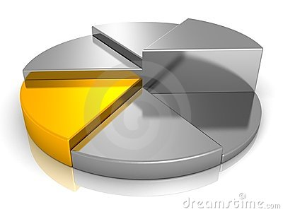 Concept business silver pie chart with golden part