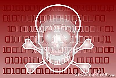 Concept of a computer virus