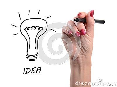 Concept of having an idea