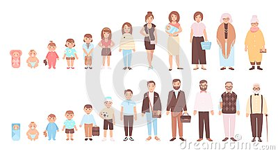 Concept of life cycles of man and woman. Visualization of stages of human body growth, development and aging - baby Vector Illustration