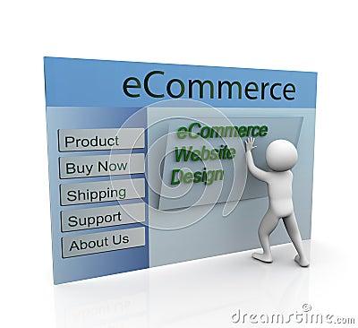 Concept of secure ecommerce web design