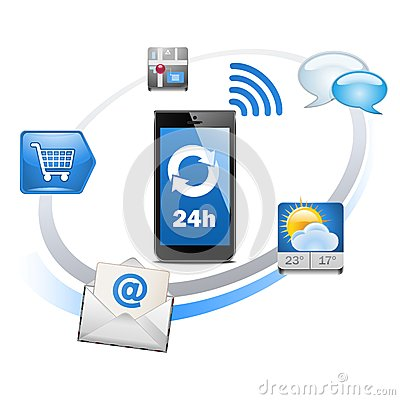 Concept of wireless technology