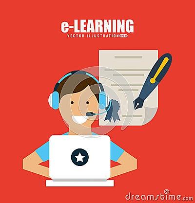 Conception de l 39 avant projet d 39 apprentissage en ligne for Conception d architecture en ligne