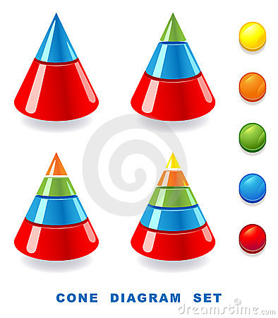 Cone diagram set.
