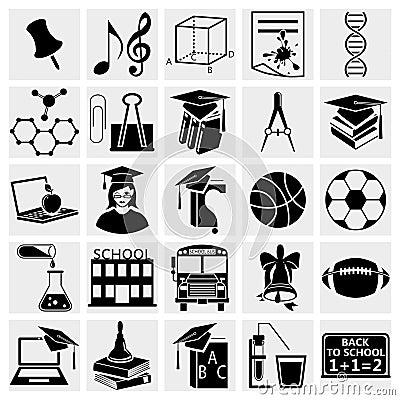 Ícones da educação ajustados