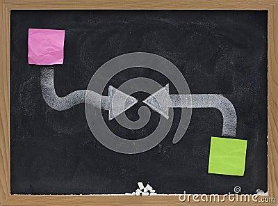 Conflict or confrontation concept