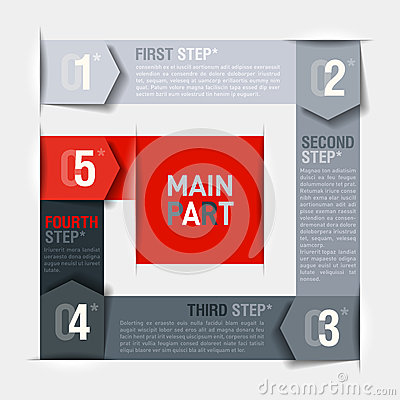 Consecutive steps design template