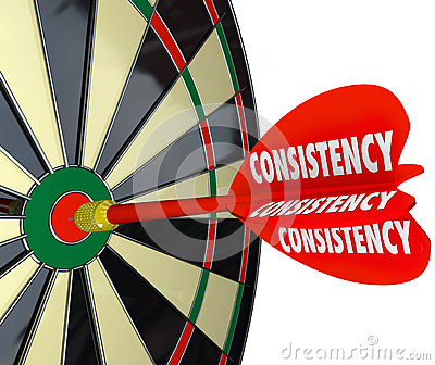 Consistency Dependable Reliable Perfect Score Dart Board