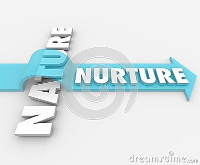 Consolide contra flecha de la naturaleza sobre la psicología de la palabra