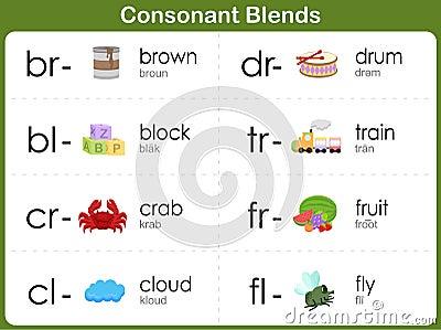Consonant Blends : Missing Letter - Worksheet For Education Stock ...