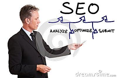 Consultant explaining SEO