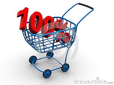 Consumer basket. percent