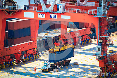 Container operation