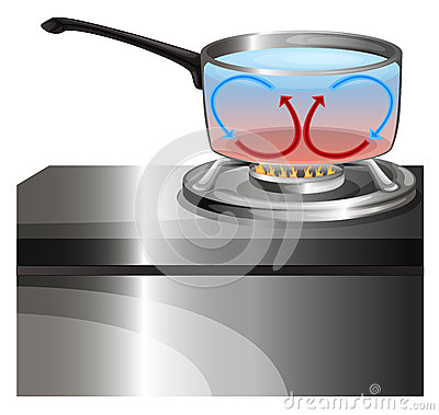 Free Convection Current Stock Photo - 27506120