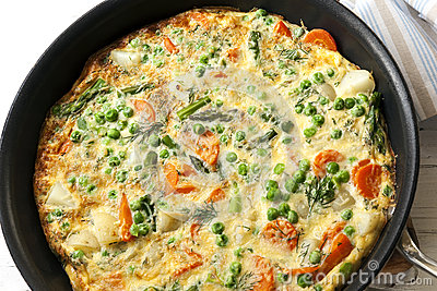 Cooking Frittata in Frypan