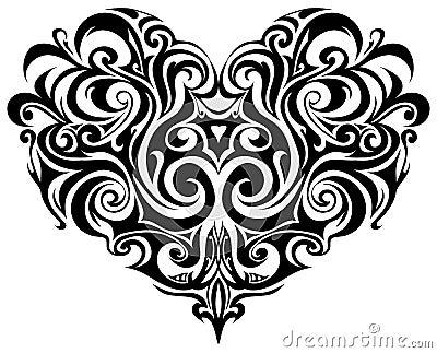 Corazón-dimensión de una variable