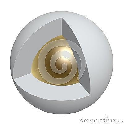 Core of sphere