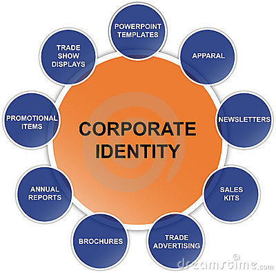 Corporate identity - Business Diagram