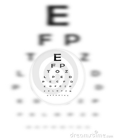 Corrective Contact Lens and Eye Chart