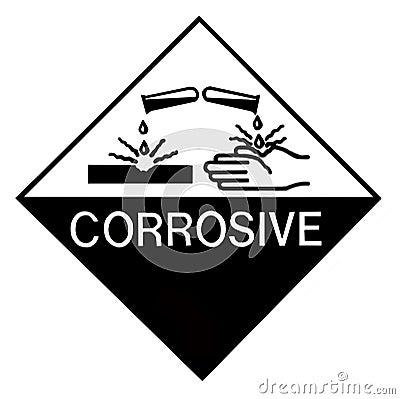 Corrosive Chemical Label