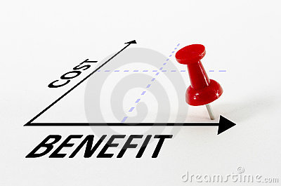 Cost Benefit Analysis Concept