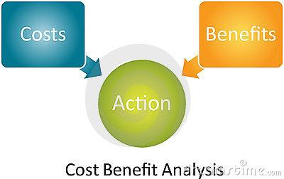 Cost Benefit Analysis Image Image 25868441 – Cost Benefit Analysis