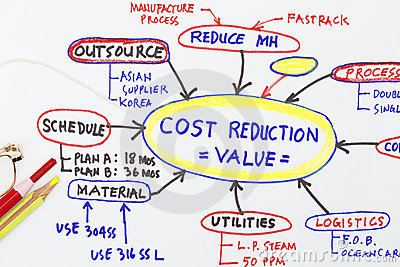 Cost reduction value engineering abstract