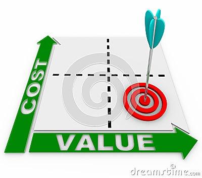Cost Value Matrix - Arrow and Target