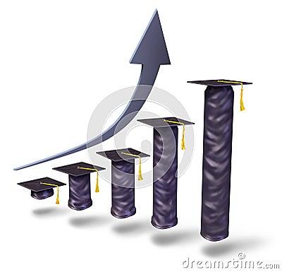 Costes de educación