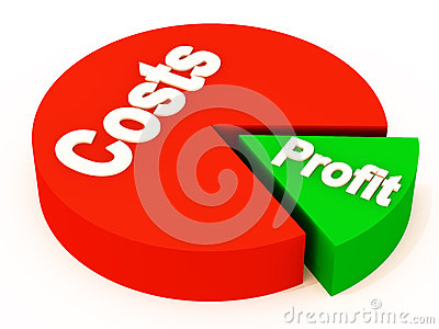 Costs eating into profit