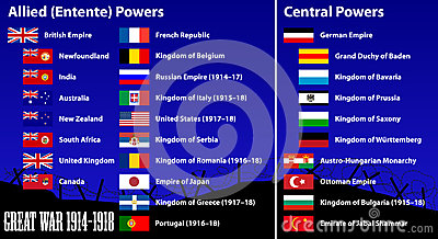 the countries that were involved in world war i