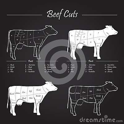 Free Cow Beef Meat Cuts Scheme On Blackboard Royalty Free Stock Images - 41475639