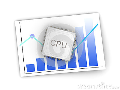 CPU Review