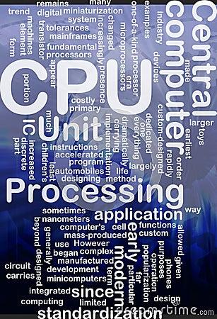 CPU word cloud