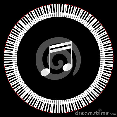 Círculo de chaves do piano