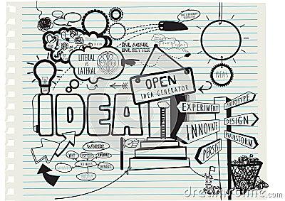 Illustrative essay topic ideas