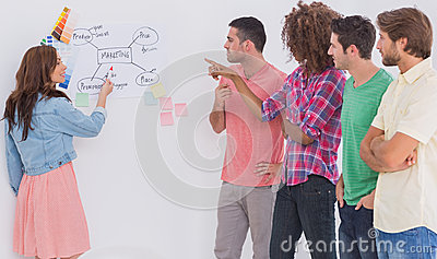 Creative team watching colleague present flowchart on whiteboard in office