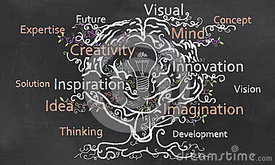 Creativity Grows with Brain
