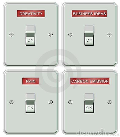 Creativity ideas and environment