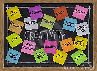 Creativity word cloud on blackboard