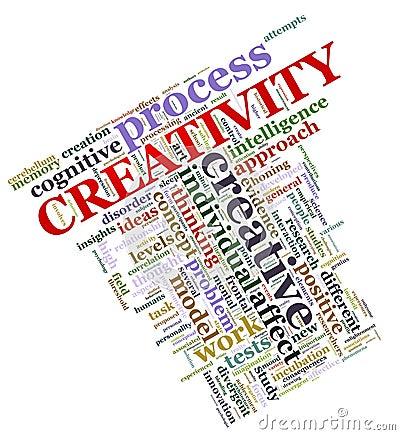Creativity wordcloud