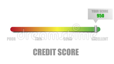 Credit Score Meter. Animation of a credit score meter with pointer