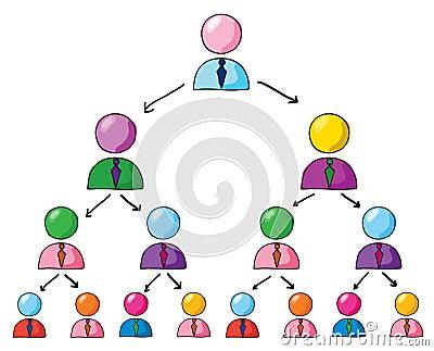 Crescimento dos trabalhos de equipa