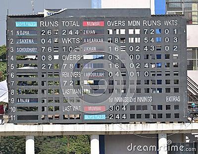 Cricket Match Score Board in a Stadium